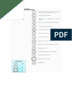 Dop Inventarios
