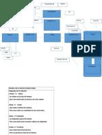Diagrama entidad realacion ejemplo
