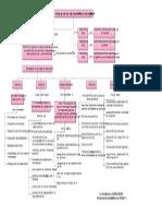 Planeacion de Un Programa de Auditoria