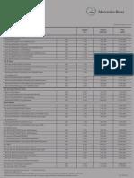 Mercedez Thailand Price List_Eg_C