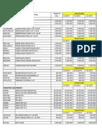 List Price Reseller.xlsx