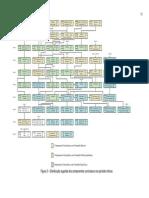 Engenharia Civil Plano Do Curso
