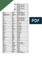 0000-Lista Funções Excel