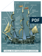 Tall Ship Reference Chart