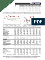 Boeing Stock Analysis Report