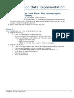 Population Data Representation NOTES