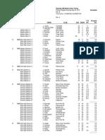 Pittsford Regatta Sat AM Schedule