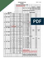 Pittsford Regatta Sat Scholastic Schedule