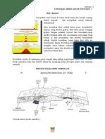tugas tektonik mahasiswa 2.docx