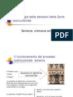 La Tipologia Delle Decisioni Della Corte Costituzionale