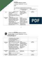 Tematica Şedinţelor Consiliului de Administraţie 2010 2011 (Autosaved)