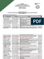REPARTIZARE_LICENTE,+DISERTATII+2015+-+FORMAT20.06
