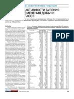 50.Повышение активности бурения динамика изменения добычи и оценка запасов.pdf