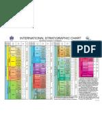 Escala de Tiempo Geologico 2009 - INTERNATIONAL STRATIGRAPHIC CHART 2009