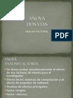 Anova Factorial