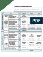 Programa Calendarizado SCB 2015 1