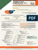 Huelgas en Chile Enero-Abril 2014