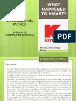 Control Kmart