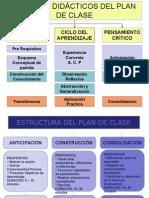 planes de clase2011.ppt