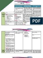 Martha Patricia Barrera Mejia_Actividad 2.Gestion Financieras.docx