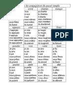 Tableau Conjugaison Passe Simple