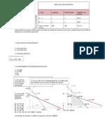 Tarea- Programacion Lineal Con 2 Variables