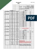 Pittsford Regatta Sunday Schedule