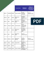 Lista Posturi 18 Februrie 2015