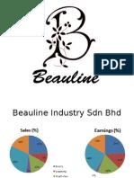 Beauline Industry Slide