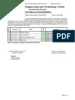 .. UetDownloads Examination 2008 EED Comprehensive Result 2012(Additional Course Students)