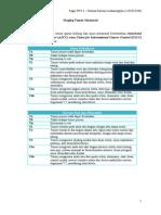Staging Tumor Sinonasal + ICD
