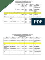 2014 2015 Spring Semester Final Exam Schedule 234 FEAS MPA