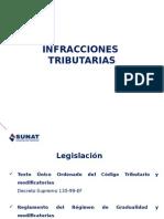 2015.04.12 Principales Infracciones Tributarias