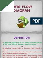Dataflow Diagram