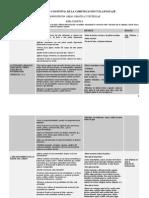 Objetivos_actividades_estimulacion