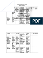 Silabus Pembelajaran Tematik Edit 1