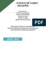 Model Kurikulum Subjek Akademik