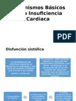 Mecanismos Básicos de La Insuficiencia Cardiaca