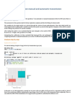 MTCARS Regression Analysis