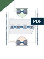DiagramaDeProcesos