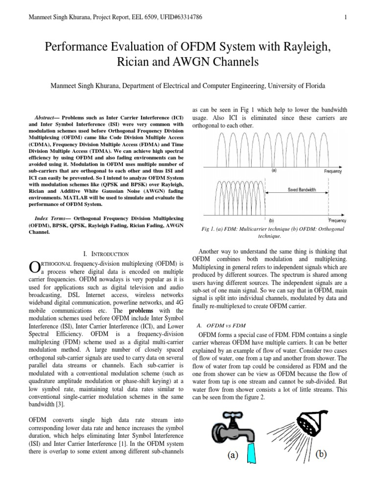 Performance Evaluation of OFDM System with Rayleigh, Rician and AWGN