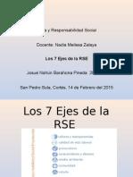 Los 7 Ejes de La RSE