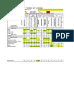 Matrices Para El Estudio de Impac. Ambiental
