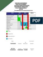 Gann Chart Kelmpk 3