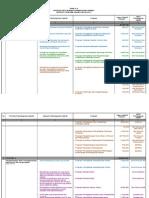 Tabel Prioritas RKPD (Per SKPD Nasional Gabungan)