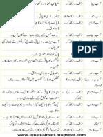 dower meaning in urdu