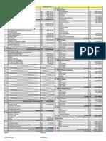 Laporan Keuangan YCHI Januari 2015.pdf