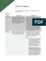 VMware ESX and ESXi 4.0 Comparison.doc