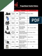 ProportionalControlValves_w.pdf