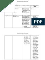 aileen-g8scratchgroupplanning